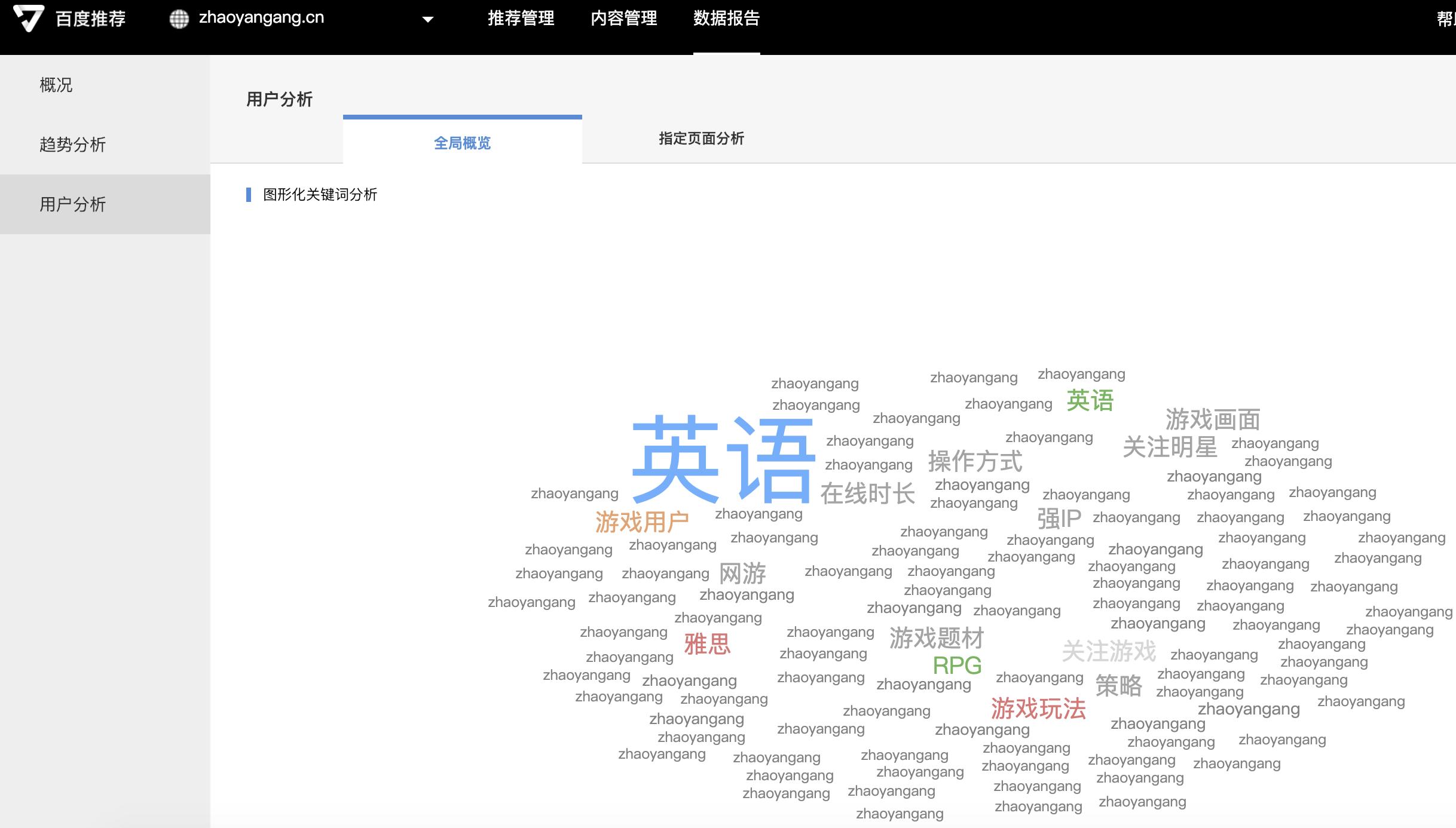 百度推荐-用户分析的分析概况